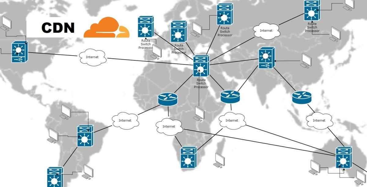 CDN network diagram