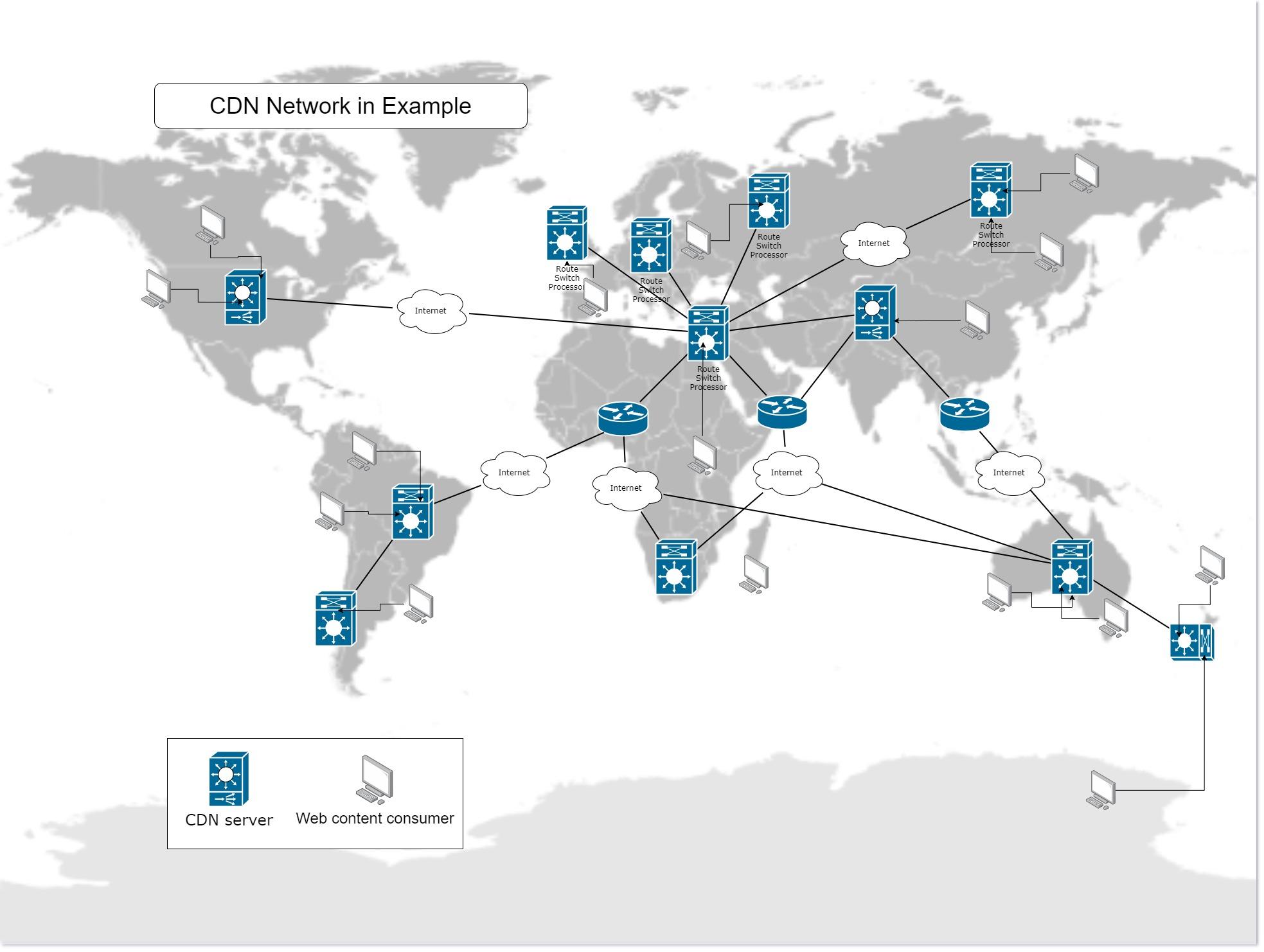 The global CDN network